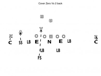 Diagram Cover Zero Vs 2 back
