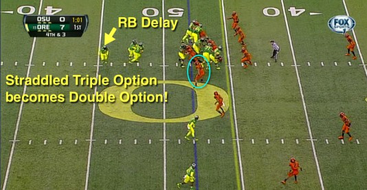 The Straddled Triple option is changed!