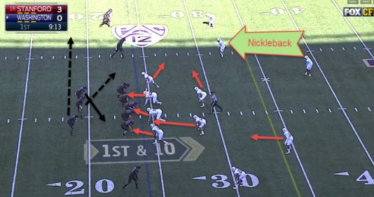 The 4-2-5 defense with the Nickleback