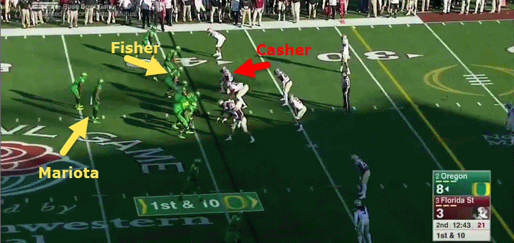 Play-action means linemen must hold their block longer.