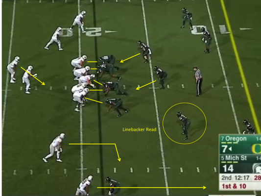 Speed out with Zone Read