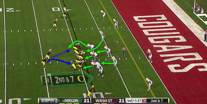 The Cougars defense can create some confusion, occasionally.